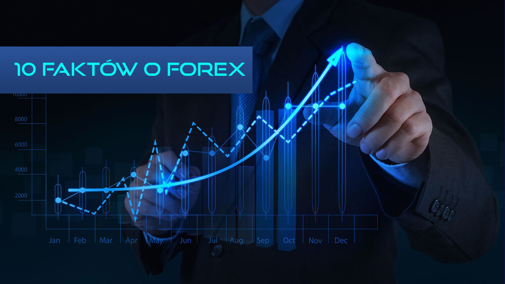 10 faktów o forex